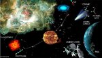 Collage van astrochemie