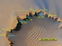 Route die de Opportunity langs de Victoriakrater heeft afgelegd