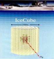 Een voorstelling van de werking van Icecube