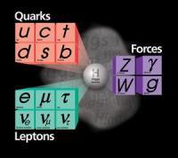 Het Higgsmechanisme geeft elementaire deeltjes hun massa