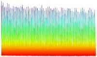 Een voorbeeld van zo'n frequentiekam