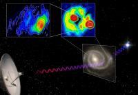 Aarde, B0218+367 en tussenliggend stelsel vol met ammonia