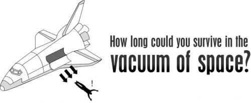 Hoe lang kan je in de ruimte overleven zónder beschermend ruimtepak?