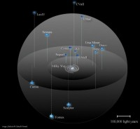 De onderzochtte dwergstelsels rondom de Melkweg