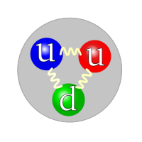 Opbouw van een proton