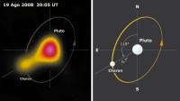 Charon en Pluto