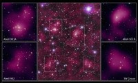 Heet gat in Abell clusters