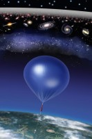 De ARCADE ballon