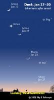 Venus en  Maan