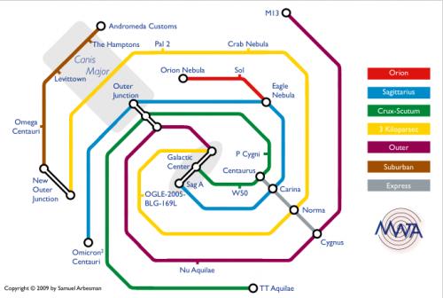 De Metro-Melkweg