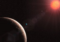 Het Gliese 581-stelsel