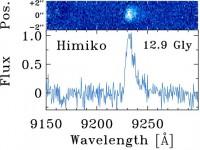 Spectrum van Lyman-alpha kwak Hikimo