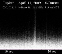 Beluister Jupiter