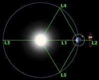 De Lagrangepunten