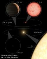 Het VB 10-systeem en het zonnestelsel