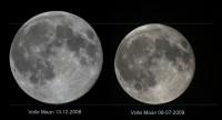 Hoe verschillend kan de maangrootte zijn