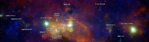 Het centrale gedeelte van de Melkweg mét benamingen
