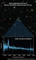 BOSS spectrum van een quasar