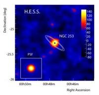 Supernovae in NGC 253 laten hun sporen na