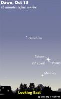 Conjunctie van Venus en Saturnus