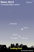 drie planeten 's ochtends