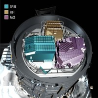 HIFI, één van de instrumenten in Herschel