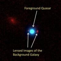 Zwaartekrachtslens van een quasar ontdekt
