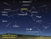 Maan bederft Orionidenfeestje