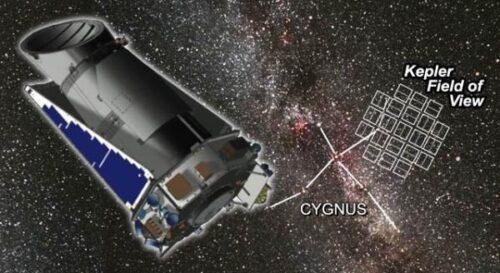 Kepler en de waarneemdriehoek bij het sterrenbeeld Zwaan en Lier