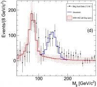 Heeft de LHC een hobbel bij 700 GeV gezien, wijzend op een nieuw Higgs deeltje?