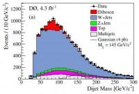 LHC en D0: geen spoor van zwarte gaten én Wjj hobbels te zien