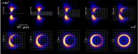 Simulaties van de 'schaduw van een zwart gat' bij M87