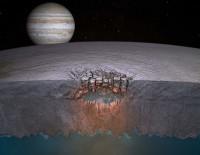 NASA vindt bewijs voor vloeibare oceaan onder ijskorst maan Europa