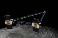 Impressie van de twee GRAIL-satellieten boven de maan