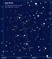 Help mee de afstand tot planetoïde Eros te bepalen