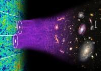 Baryonische accoustische oscillaties, geprojecteerd links op de kosmische microgolf-achtergrondstraling