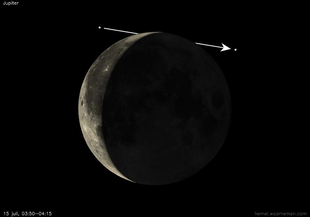 De maan bedekt Jupiter en z'n vier manen