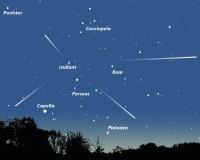 De radiant van de Perseïden ligt in het sterrenbeeld Perseus