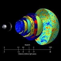 De op het ISW-effect onderzochte schillen in het heelal