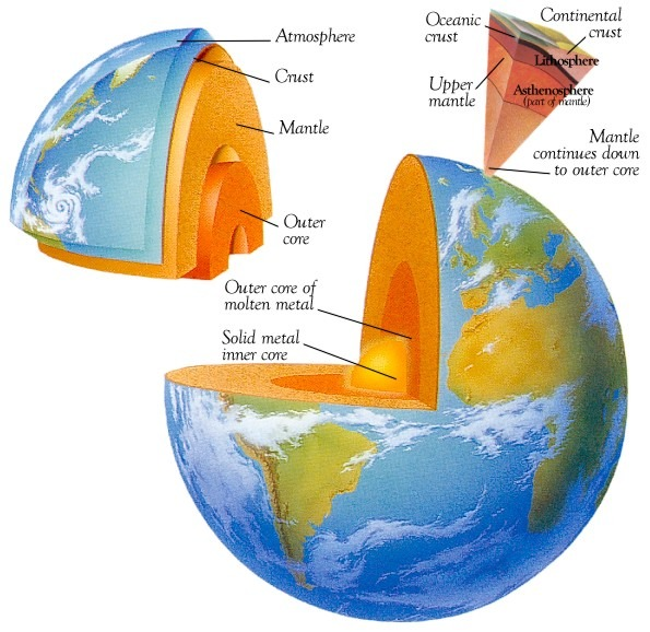 earth-structure