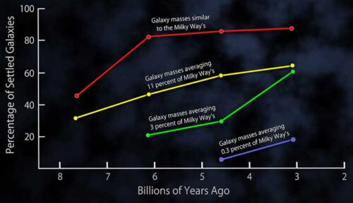 Main Galaxy Infographic