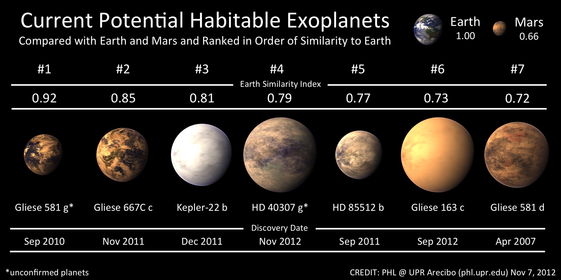 top 10 most habitable planets - photo #16