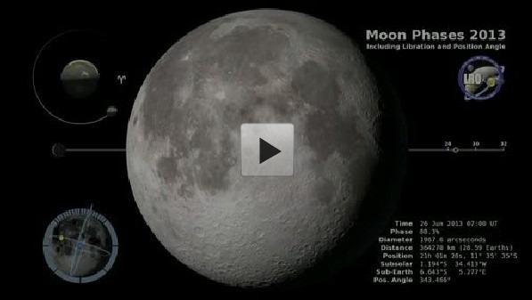 Video: de maanfasen 2013 in ruim vijf minuten