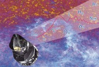 Resultaten van Planck worden april 2013 in Noordwijk bekendgemaakt