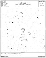 Het waarnemen van veranderlijke sterren