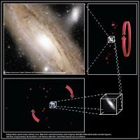 M31 en omringende dwergstelsels