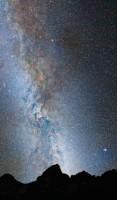 Melkweg bevat minstens honderd miljard planeten