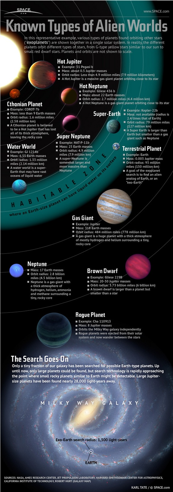 all types of planets - photo #14
