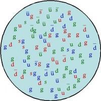 Zó is een proton feitelijk opgebouwd.