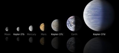 Artistieke impressie van de drie ontdekte planeten rond Kepler-37 in een line-up met de maan en planeten in ons eigen zonnestelsel Credit: NASA/Ames/JPL-Caltech,